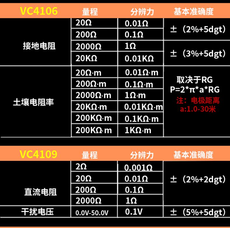 victor胜利 4105A  接地电阻测试仪