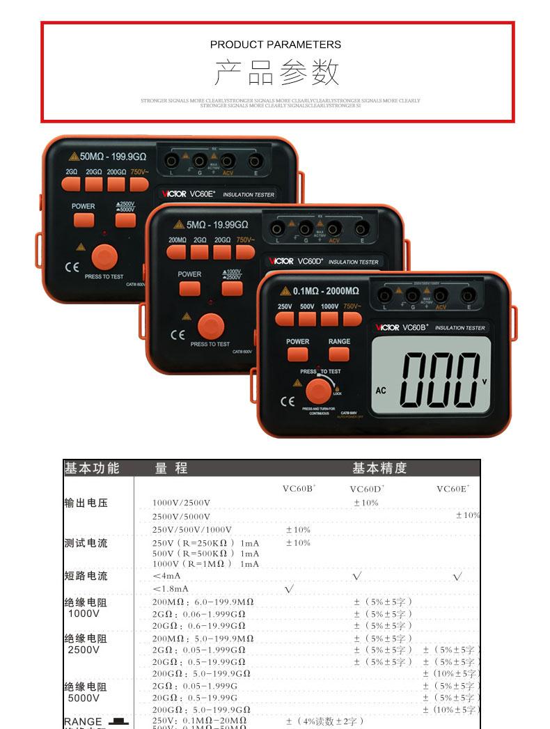 victor胜利 VC60B+/VC60D+/VC60E+ 绝缘电阻测试仪