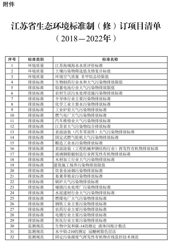 信彩登录(2018-2022年)