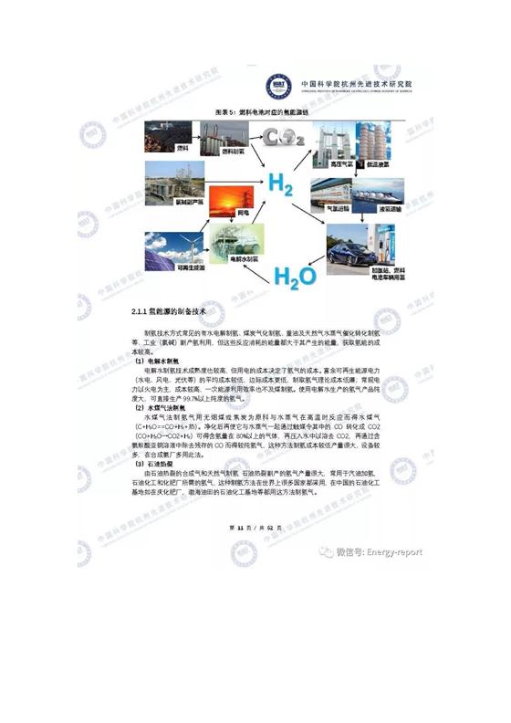 氢燃料电池基本情况调研报告