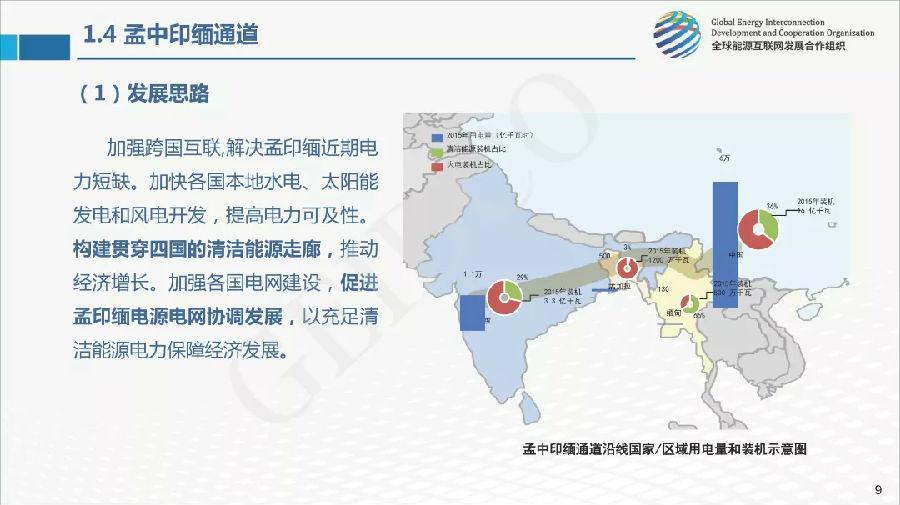 """全球能源互联网落实""""一带一路""""发展报告-附PPT"""