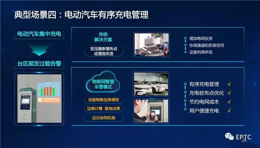 聚焦:国家电网发布配电物联网系列创新成果