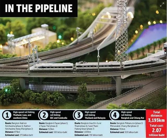 泰国要建跨亚洲多国高铁网络