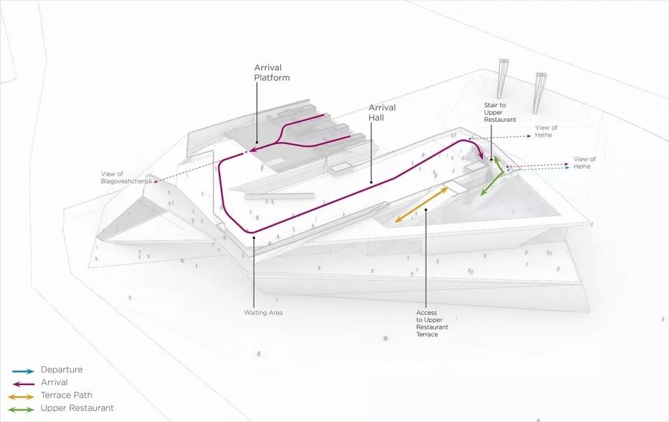 连接俄罗斯和中国的跨境缆车 – UNStudio设计的布拉戈维申斯克缆车站中选