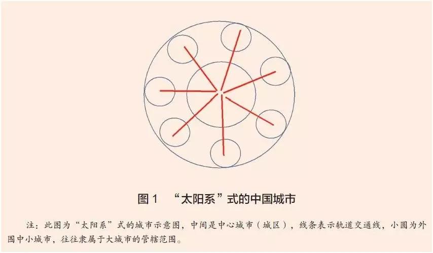 【深度观察】加快上海都市圈建设面临哪些障碍?