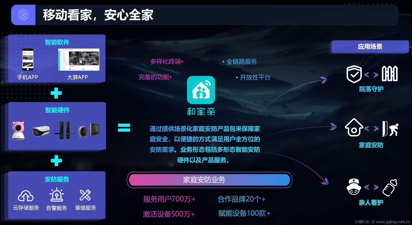 中国移动主导的首个家庭安防监控领域国际标准成功立项