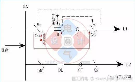 10kV的倒闸操作以及停送电顺序_2