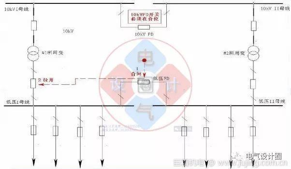 10kV的倒闸操作以及停送电顺序_14