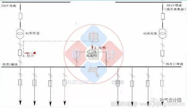 10kV的倒闸操作以及停送电顺序_15