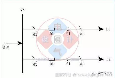 10kV的倒闸操作以及停送电顺序_1