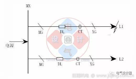 10kV的倒闸操作以及停送电顺序_5