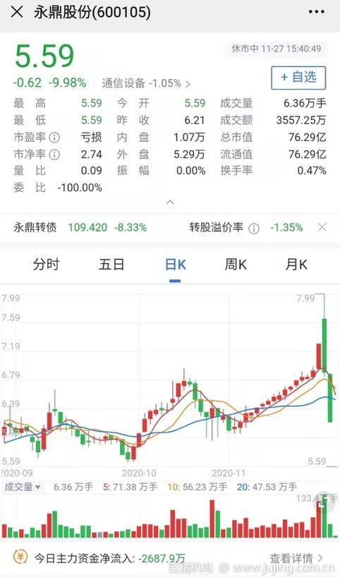 """股价16连涨后连续跌停:光通信上市公司沦为""""杀猪盘""""?"""
