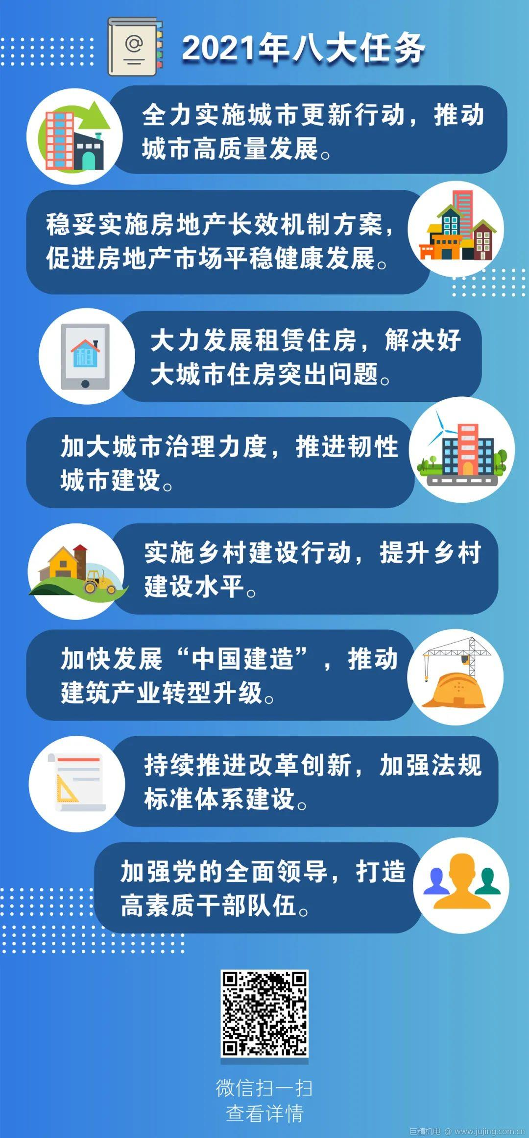 一图读懂 全国住房和城乡建设工作会议都传递了哪些信息?