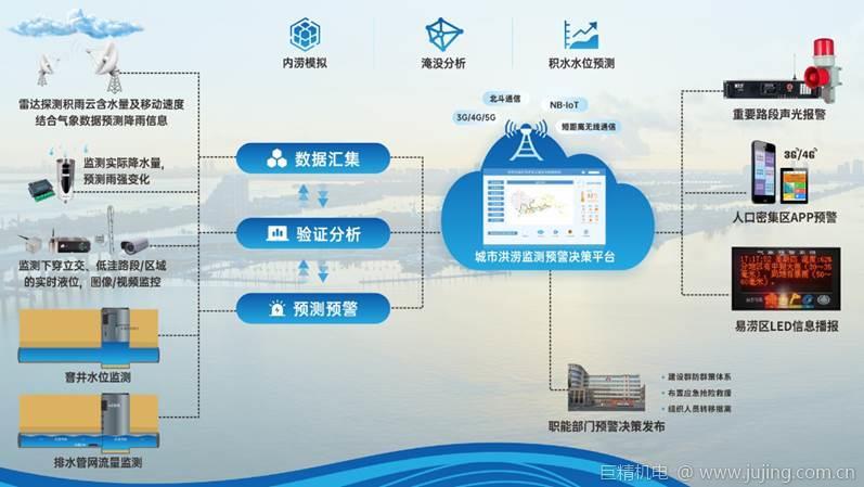 助力城市管网监测智慧化,宏电亮相粤港澳大湾区生态环境技术与设备展