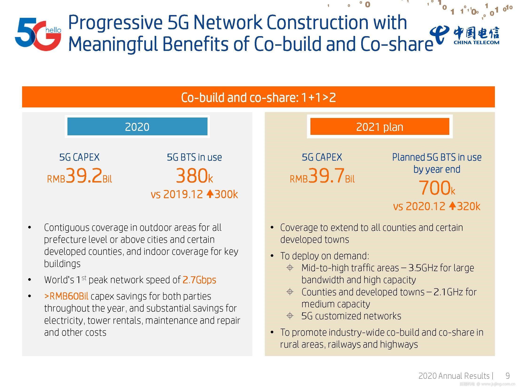 按需部署:中国电信计划2021年开通32万座5G基站