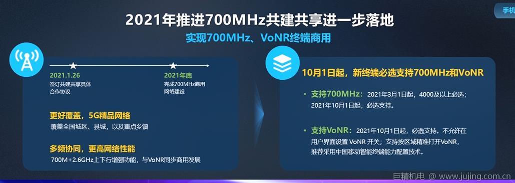 移动广电共建共享进一步落地:年内建成700MHz基站40万座