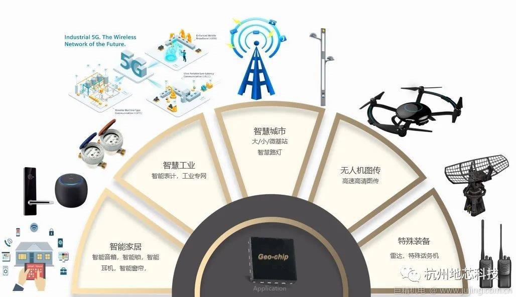 G射频芯片研发商