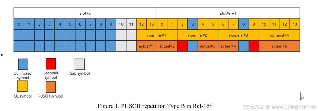 S^2:超低时延,超高可靠,是怎么实现的?