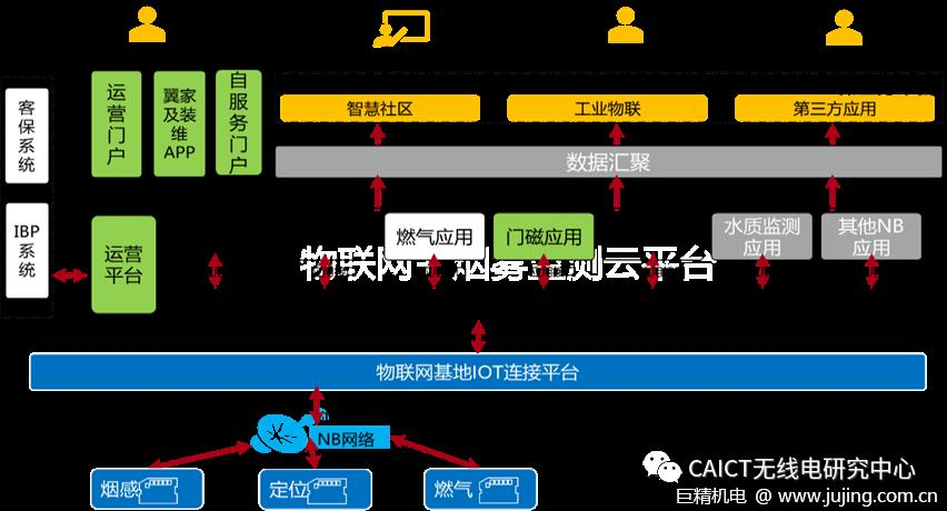 工信部移动物联网应用优秀案例集锦:治理智能化篇1/2