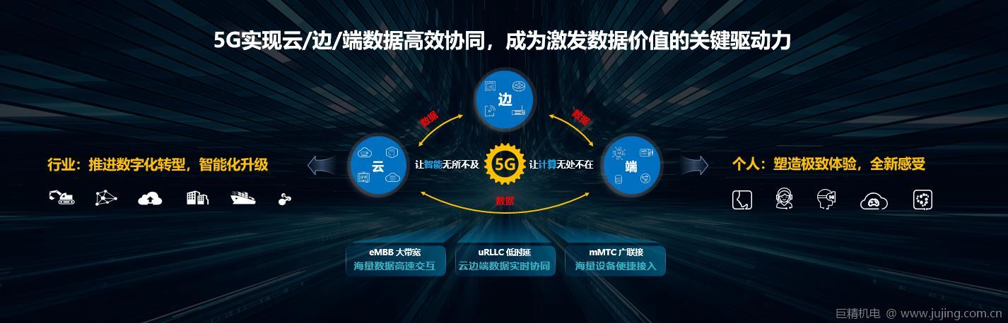 华为鲁勇讲述5G成功故事:为数智化转型注入新动能