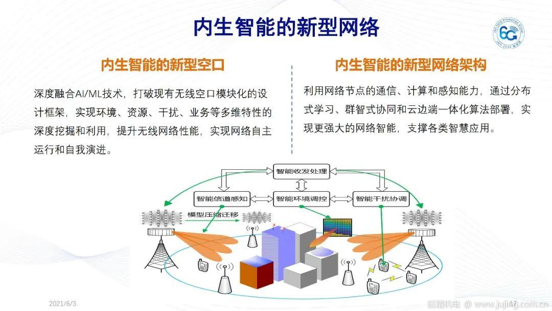 IMT-2030(6G)推进组正式发布《6G总体愿景与潜在关键技术》白皮书
